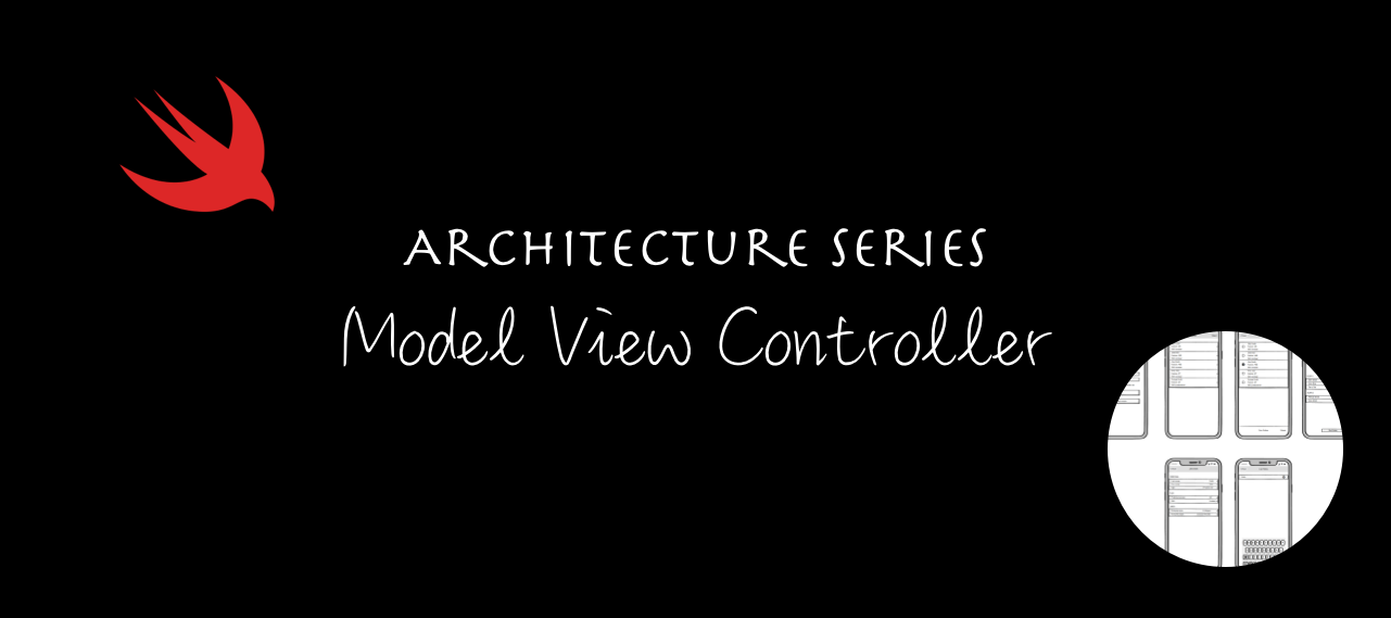 Architecture Series - Model View Controller